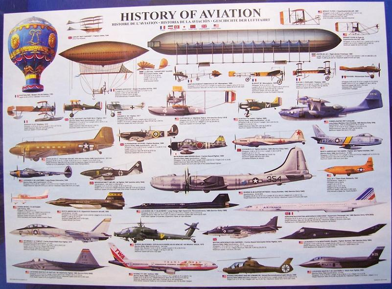 [Image: History%20of%20Aviation%200086.JPG]