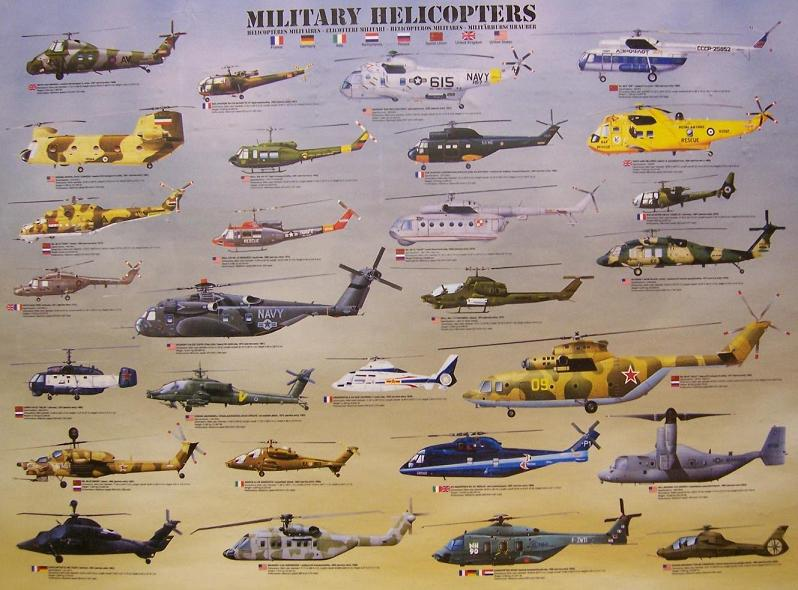 ... Dome moreover New Military Helicopters. on new helicopter designs