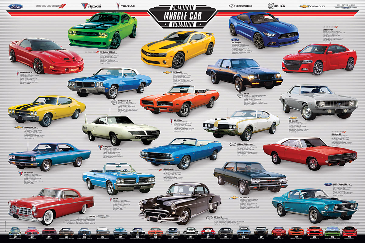 Jigsaw Puzzle Car American Muscle Car Evolution 1000 Piece New Made